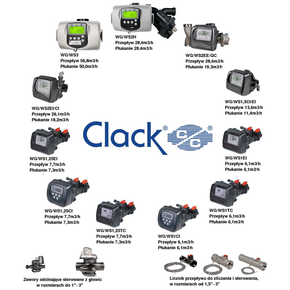 Клапаны Clack ассортимент